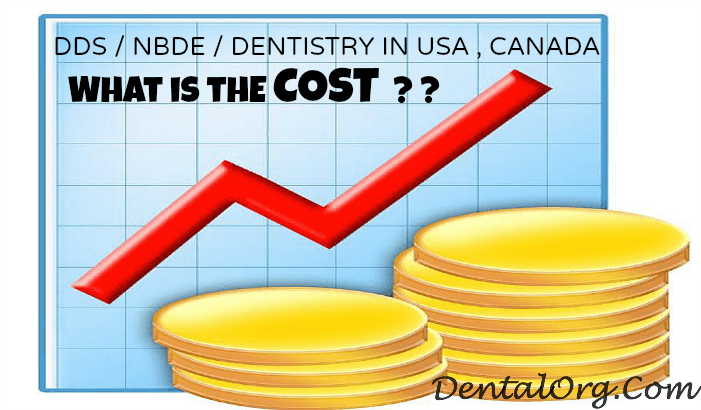WHAT IS THE COST OF DDS DENTISTRY IN AMERICA - In usa