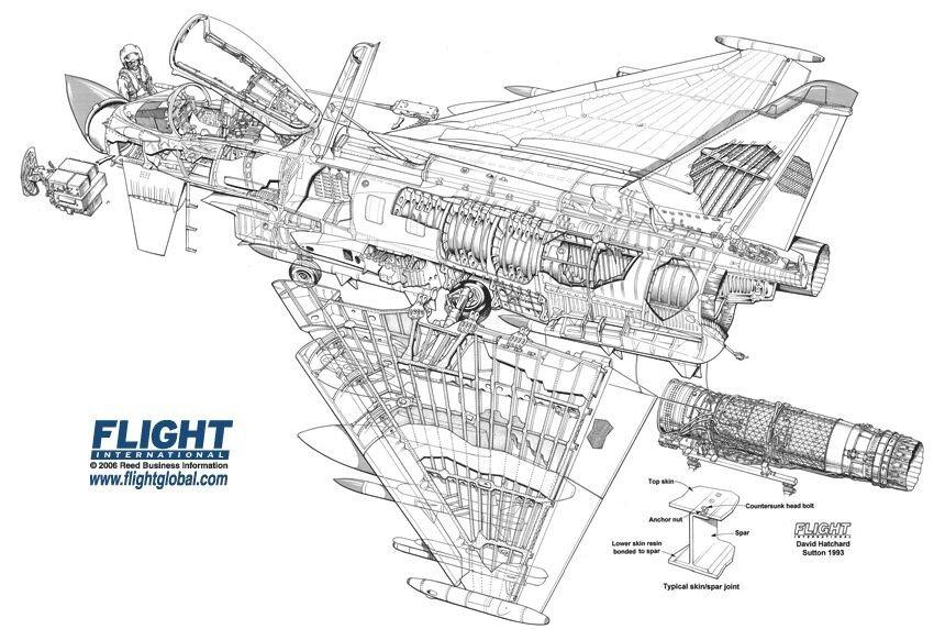 Aeronautica — Левое крыло,